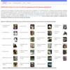脊椎動物のオルソログデータベース OHNOLOGS v2
