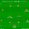 【ACL グループステージ第3節】鹿島 3 - 0 ブリスベン 点差以上の僅差のゲームを制し、公式戦3連勝!!!
