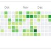 GitHubのContributionsをthree.jsで表示