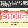 【驚愕!】楽天銀行のカードローンで最大50,000の楽天ポイントをもらえるキャンペーン!?