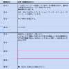 ニコニコ・アパッショナータ 動画対談 #1【ユーザー情報非公開×まるく×えむくろ×にしたけ×Ketoku】