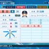 パワプロ2020【西武】豊田清