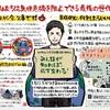 【急務】気候保護アクション