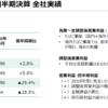 【決算】JT(日本たばこ産業)の第一四半期決算について