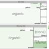 R の treemapify パッケージで Google アナリティクスのデータをツリーマップに