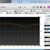 Vertex Firmware 1.4におけるTrimの効果の確認