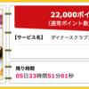 【ハピタス】ダイナースクラブカードが期間限定22,000pt(22,000円)に大幅アップ! さらに10,000円キャッシュバックの新規入会キャンペーンも!