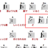 SHISHAMOの定番コード『宮崎朝子』的コード進行---その1