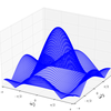 Pythonで画像処理(ローパスフィルタと畳み込み)