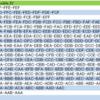 ヒンバスのタスクのCP表(フル強化PL40時ミロカロスの攻防HP付き)