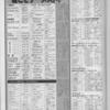 ゲーメスト全一28 :1989年3月号