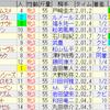 第26回秋華賞(GI)