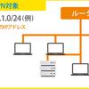 シンプルVPNの導入時、HUBタイプとNATタイプはどう選べばいいの?