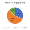 【資産状況】【配当の軌跡】2021年6月の金融資産は710万円!