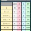 【勝率73%】コントロールヴァンパイア