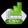 Shos.CsvHelper (CSV を読み書きするためのシンプルなライブラリー)