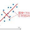 固有値、固有ベクトルからの主成分分析 オレオレ入門 (PCA: Principal Component Analysis)
