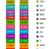 米国株運用状況 20ヶ月目 2018年10月末