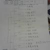 第47回岐阜県女子中学生大会組み合わせ。