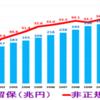 日本人の起源:日本人の貯金好きは遺伝子が原因?!