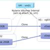 Nutanix CE での VG 統合。