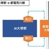 【乗換】JR大塚駅から都電荒川線への乗り換え