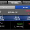 【信用取引の記録】パーク24はヨコヨコ