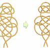Symmetrization