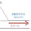 【経済学】流動性のわなについてまとめてみた - 中小企業診断士