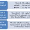 坐骨神経痛に対してプレガバリンの効果は乏しく、副作用が増える  NEJM2017