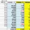 210626米国株状況