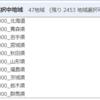 都道府県別のデジタル教科書の整備率のデータの分析1 - R言語のread_csv関数でCSVファイルのデータを読み込む。