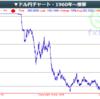私が日本株ETFを買う理由
