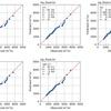 設計 Pythonによる水文量頻度解析用自作関数とその利用