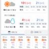 東京、また明日も冷え込むようです。