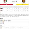2020-07-05 カープ第13戦(マツダスタジアム)●3対8 阪神 (5勝7敗1分) 遠藤、大荒れで勝負にならず。