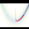 ステップ28:ローゼンブロック関数の可視化【ゼロつく3のノート(メモ)】