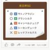 ダビフレ競馬予想の結果(5月13〜14日)