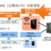 【公衆無線LANの注意事項】とは、 安全でないものが多いので要注意!
