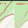 向かい風の淀川サイクルロードをサドルの試乗で走ってきました。
