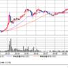 ラストのラスト 株価下落局面におけるワタクシの戦い方