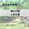 箱ひげ図と外れ値~森の統計辞典~