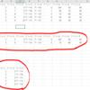 Excelデータを扱う コレクションラッパークラス④ 一段落