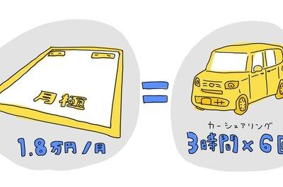 【車を持っていなくても、駐車場の料金で毎週車に乗れる】カーシェアリングについて比較検討してみました!