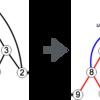 橋・二重辺連結成分分解