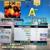 My DDR 11/24日編