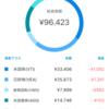 WealthNavi for SBI証券で投資19日目