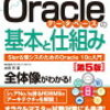Oracleで実行計画を取得する(DBMS_XPLAN.DISPLAY_CURSOR)