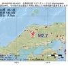2016年07月03日 05時45分 広島県北部でM2.7の地震