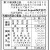 Ferrari Japan株式会社 第12期決算公告